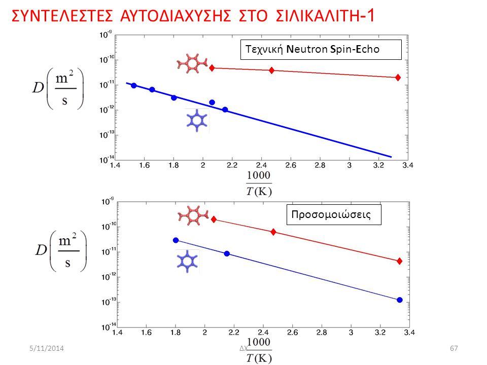 Τεχνική Neutron Spin-Echo Προσομοιώσεις ΣΥΝΤΕΛΕΣΤΕΣ ΑΥΤΟΔΙΑΧΥΣΗΣ ΣΤΟ ΣΙΛΙΚΑΛΙΤΗ -1 5/11/2014ΔΧ67