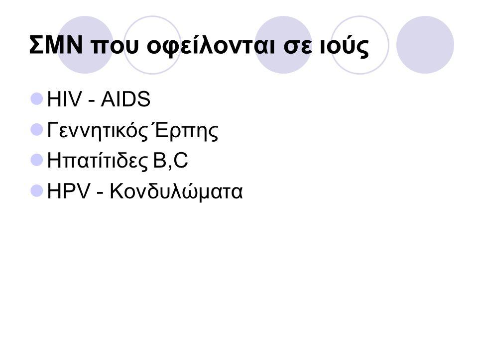 ΣΜΝ που οφείλονται σε ιούς HIV - AIDS Γεννητικός Έρπης Ηπατίτιδες Β,C HPV - Κονδυλώματα