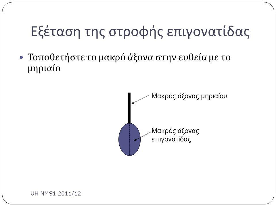 Εξέταση της στροφής επιγονατίδας UH NMS1 2011/12 Τοποθετήστε το μακρό άξονα στην ευθεία με το μηριαίο Μακρός άξονας μηριαίου Μακρός άξονας επιγονατίδα