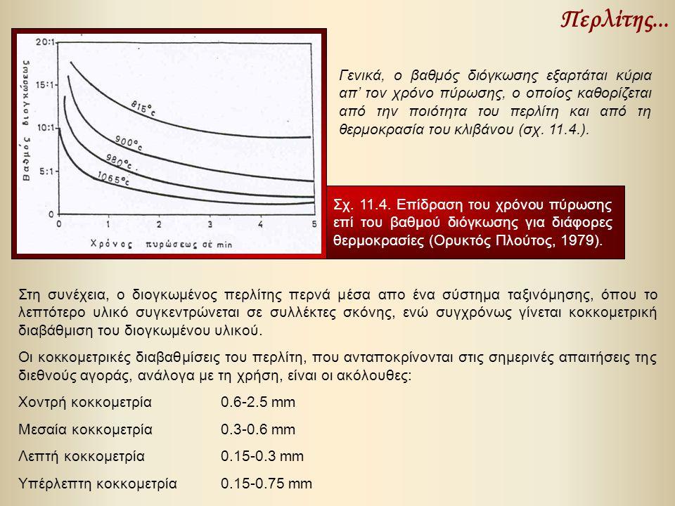 Περλίτης... Γενικά, ο βαθμός διόγκωσης εξαρτάται κύρια απ' τον χρόνο πύρωσης, ο οποίος καθορίζεται από την ποιότητα του περλίτη και από τη θερμοκρασία