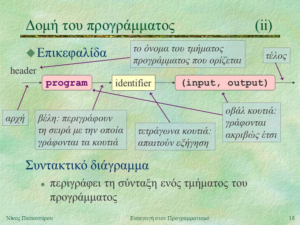 18Νίκος Παπασπύρου Εισαγωγή στον Προγραμματισμό Δομή του προγράμματος(ii) u Επικεφαλίδα identifier program(input, output) header Συντακτικό διάγραμμα l περιγράφει τη σύνταξη ενός τμήματος του προγράμματος το όνομα του τμήματος προγράμματος που ορίζεται τετράγωνα κουτιά: απαιτούν εξήγηση οβάλ κουτιά: γράφονται ακριβώς έτσι βέλη: περιγράφουν τη σειρά με την οποία γράφονται τα κουτιά αρχή τέλος