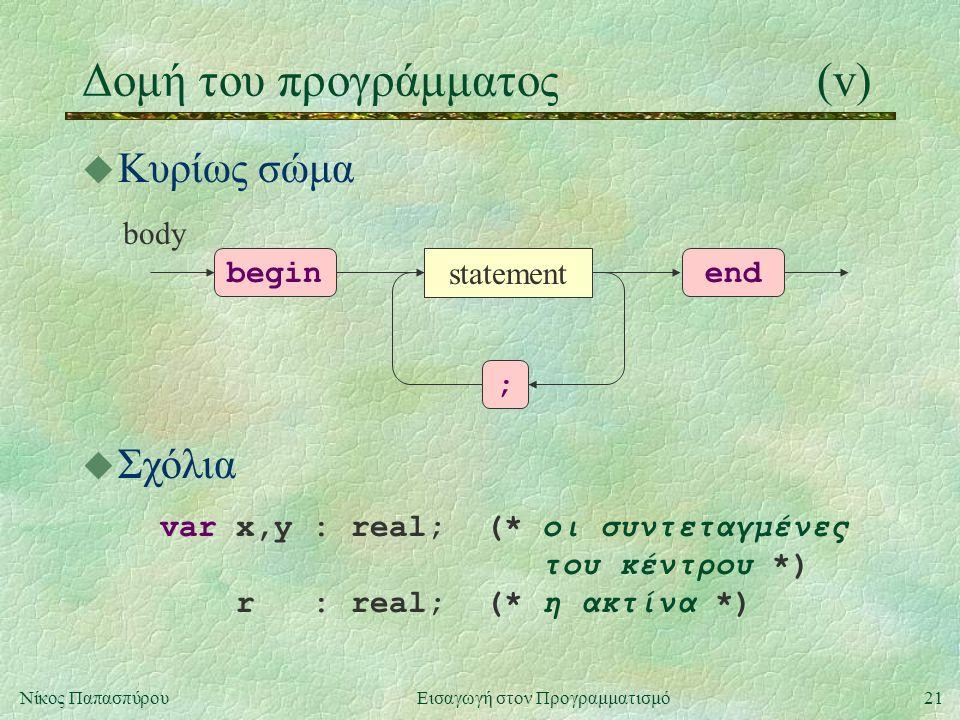 21Νίκος Παπασπύρου Εισαγωγή στον Προγραμματισμό Δομή του προγράμματος(v) u Κυρίως σώμα statement beginend body ; u Σχόλια var x,y : real; (* οι συντεταγμένες του κέντρου *) r : real; (* η ακτίνα *)