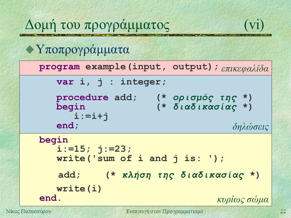 22Νίκος Παπασπύρου Εισαγωγή στον Προγραμματισμό κυρίως σώμα δηλώσεις επικεφαλίδα Δομή του προγράμματος(vi)  Υποπρογράμματα program example(input, output); var i, j : integer; begin i:=15; j:=23; write( sum of i and j is: ); i:=i+j; write(i) end.
