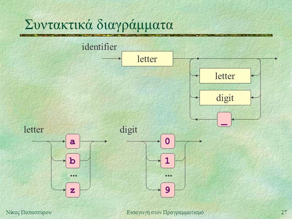 27Νίκος Παπασπύρου Εισαγωγή στον Προγραμματισμό Συντακτικά διαγράμματα identifier _ letter digit letter a b z... digit 0 1 9...