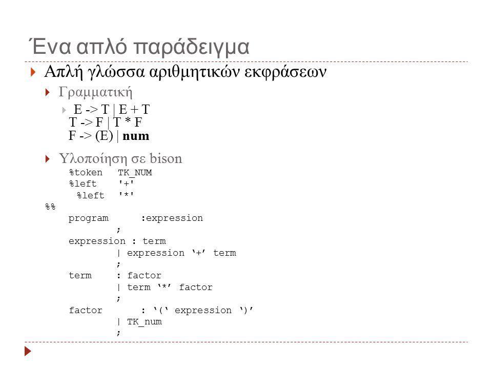 Ένα απλό παράδειγμα  Απλή γλώσσα αριθμητικών εκφράσεων  Γραμματική  E -> T | E + T T -> F | T * F F -> (E) | num  Υλοποίηση σε bison %tokenTK_NUM