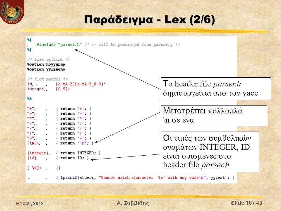 Παράδειγμα - Lex (2/6) T ο header file parser.h δημιουργείται από τον yacc O ι τιμές των συμβολικών ονομάτων INTEGER, ID είναι ορισμένες στο header file parser.h Μετατρέπει πολλαπλά \n σε ένα HY340, 2012 Slide 16 / 43 Α.