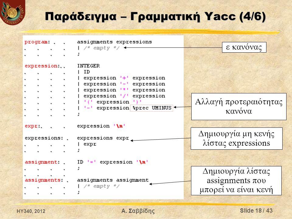 Παράδειγμα – Επίλογος Yacc (5/6) Παράγεται από τον yacc Την παρέχουμε εμείς στο yacc HY340, 2012 Slide 19 / 43 Α.