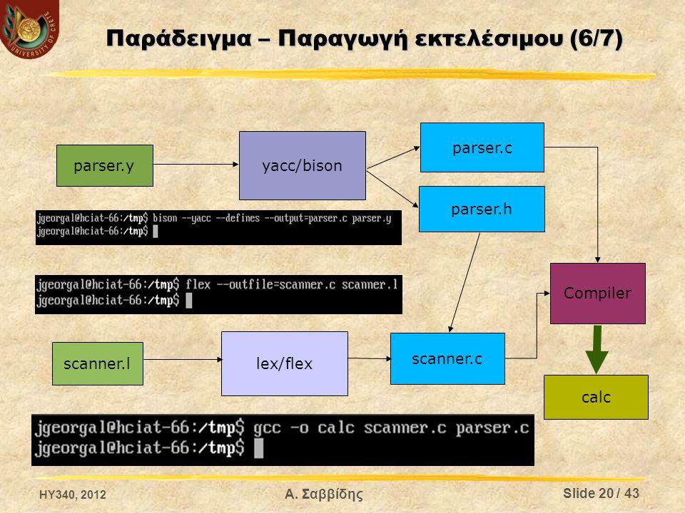 Παράδειγμα – Παραγωγή εκτελέσιμου (6/7) parser.y scanner.l scanner.c parser.c parser.h calc yacc/bison lex/flex Compiler HY340, 2012 Slide 20 / 43 Α.