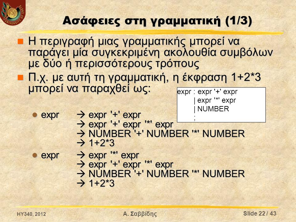 Ασάφειες στη γραμματική (2/3) 1+2*3  (1+2) * 3 expr + NUMBER 1 expr * NUMBER 23 Η ασάφεια αυτή φαίνεται καλύτερα στα συντακτικά δέντρα (syntax trees) Η ασάφεια αυτή φαίνεται καλύτερα στα συντακτικά δέντρα (syntax trees) Το προηγούμενο παράδειγμα δίνει τα παρακάτω συντακτικά δέντρα Το προηγούμενο παράδειγμα δίνει τα παρακάτω συντακτικά δέντρα 1+2*3  1+ (2 * 3) expr * + NUMBER 12 3 HY340, 2012 Slide 23 / 43 Α.