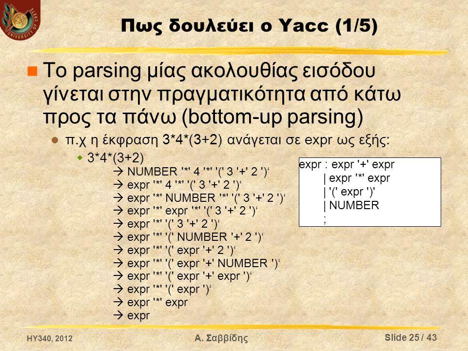 Πως δουλεύει ο Yacc (1/5) Το parsing μίας ακολουθίας εισόδου γίνεται στην πραγματικότητα από κάτω προς τα πάνω (bottom-up parsing) π.χ η έκφραση 3*4*(3+2) ανάγεται σε expr ως εξής:   3*4*(3+2)  NUMBER * 4 * ( 3 + 2 )'  expr * 4 * ( 3 + 2 )'  expr * NUMBER * ( 3 + 2 )'  expr * expr * ( 3 + 2 )'  expr * ( 3 + 2 )'  expr * ( NUMBER + 2 )'  expr * ( expr + 2 )'  expr * ( expr + NUMBER )'  expr * ( expr + expr )'  expr * ( expr )'  expr * expr  expr expr : expr + expr | expr * expr | ( expr ) | NUMBER ; HY340, 2012 Slide 25 / 43 Α.