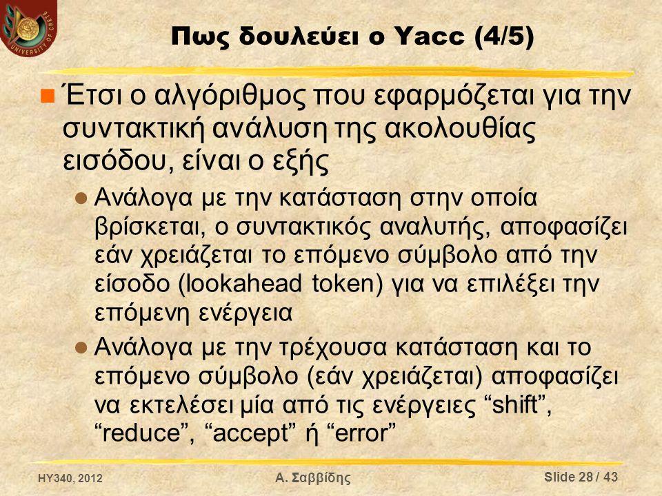 Πως δουλεύει ο Yacc (5/5) Παραδείγματα expr : expr + expr | expr * expr | ( expr ) | NUMBER ; Ανεπιτυχής συντακτική ανάλυση Επιτυχής συντακτική ανάλυση HY340, 2012 Slide 29 / 43 Α.