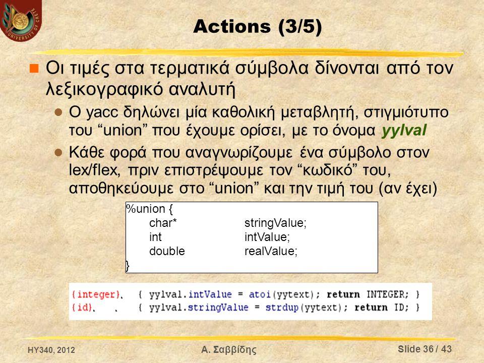 Actions (4/5) Παράδειγμα με actions (lex) HY340, 2012 Slide 37 / 43 Α. Σαββίδης