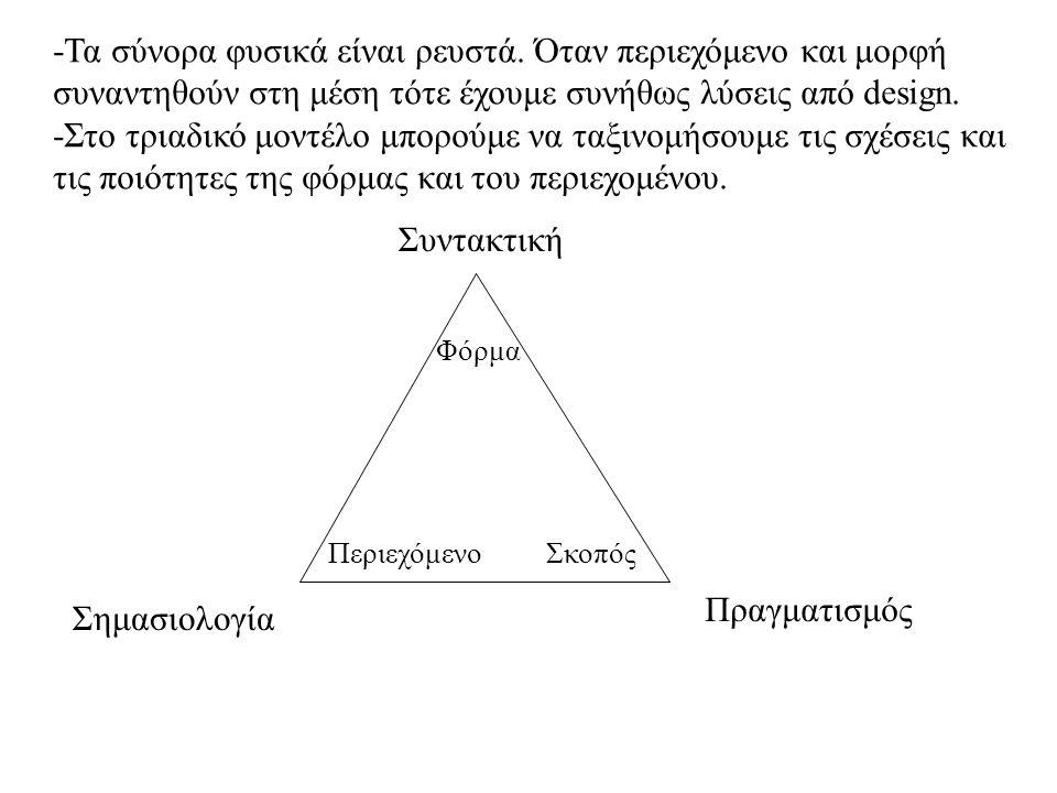 -Τα σύνορα φυσικά είναι ρευστά. Όταν περιεχόμενο και μορφή συναντηθούν στη μέση τότε έχουμε συνήθως λύσεις από design. -Στο τριαδικό μοντέλο μπορούμε