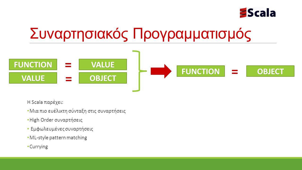 Scripting Προγραμματισμός Γρήγορη γραφή Πρόσθεση μεθόδων σε υφιστάμενη κλάση Εύκολα χρησιμοποιήσιμο, υψηλού επιπέδου τύποι δεδομένων / control structures Λιτότητα / Εκφραστικότητα Duck typing Προσφέρει τα πρότυπα μεθόδων και ιδιοτήτων που χρησιμοποιούνται στο πρόγραμμα