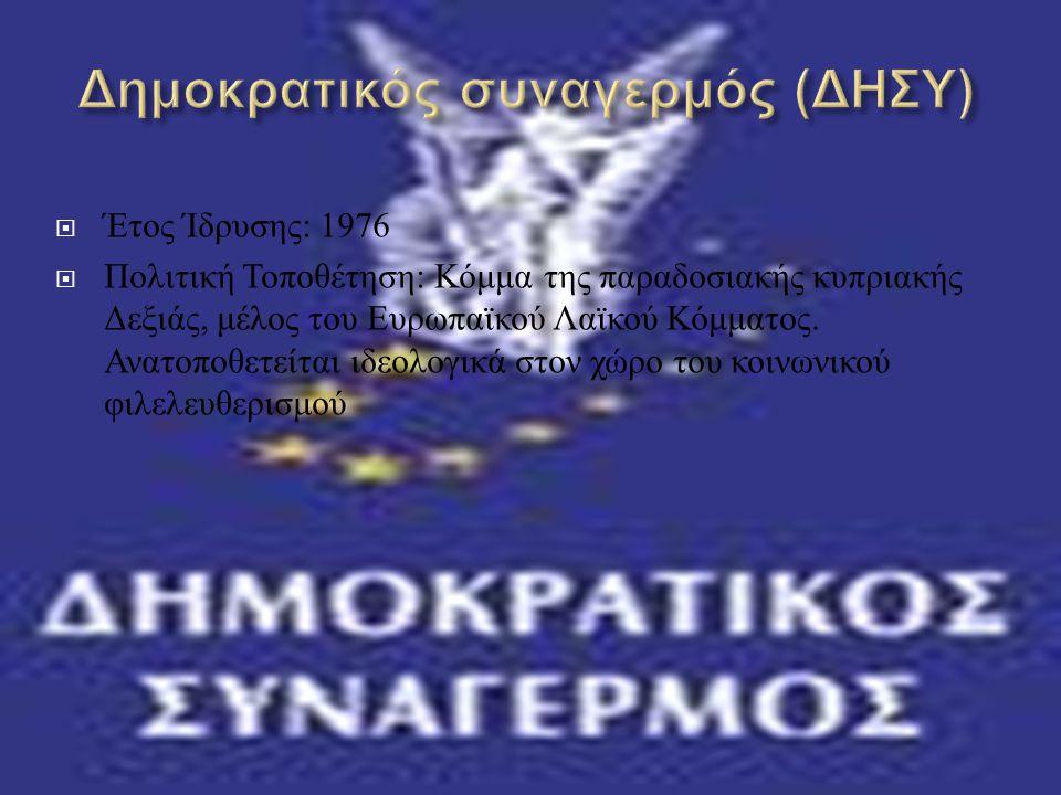  Έτος Ίδρυσης : 1941  Πολιτική Τοποθέτηση : Παραδοσιακό μαζικό κόμμα της Αριστεράς.