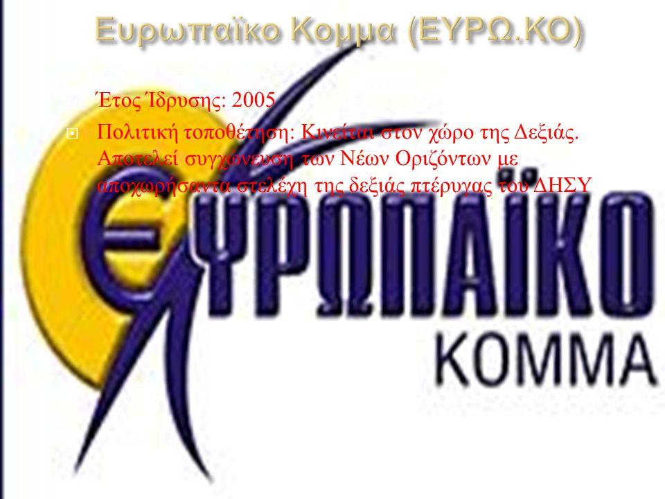  Έτος Ίδρυσης : 1969  Πολιτική τοποθέτηση : Κόμμα της σοσιαλιστικής Αριστεράς που διατηρεί έντονους δεσμούς με τον εθνικοαπελευθερωτικό αγώνα των Κυπρίων πριν από την ανεξαρτητοποίηση του κυπριακού κράτους.