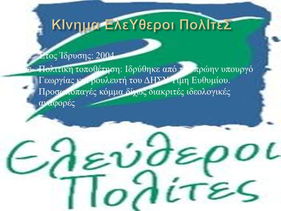  Έτος Ίδρυσης : 1996  Πολιτική τοποθέτηση : Κινείται στον κεντροαριστερό χώρο.