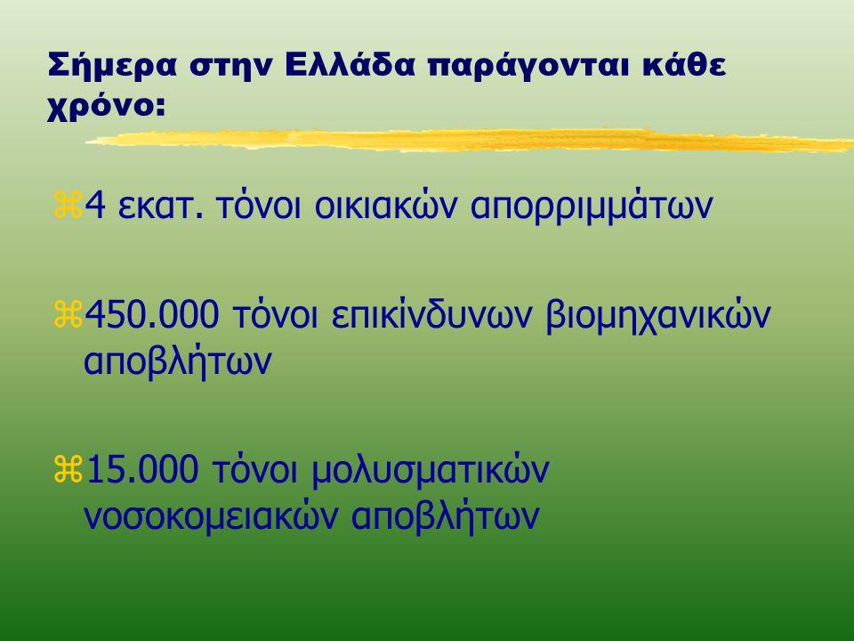 Σήμερα στην Ελλάδα παράγονται κάθε χρόνο: z4 εκατ. τόνοι οικιακών απορριμμάτων z450.000 τόνοι επικίνδυνων βιομηχανικών αποβλήτων z15.000 τόνοι μολυσμα