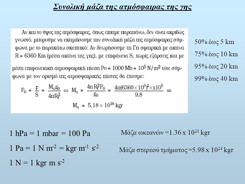 Συνολική μάζα της ατμόσφαιρας της γης 1 hPa = 1 mbar = 100 Pa 1 Pa = 1 N m -2 = kgr m -1 s -2 1 N = 1 kgr m s -2 Μάζα ωκεανών =1.36 x 10 21 kgr Μάζα σ