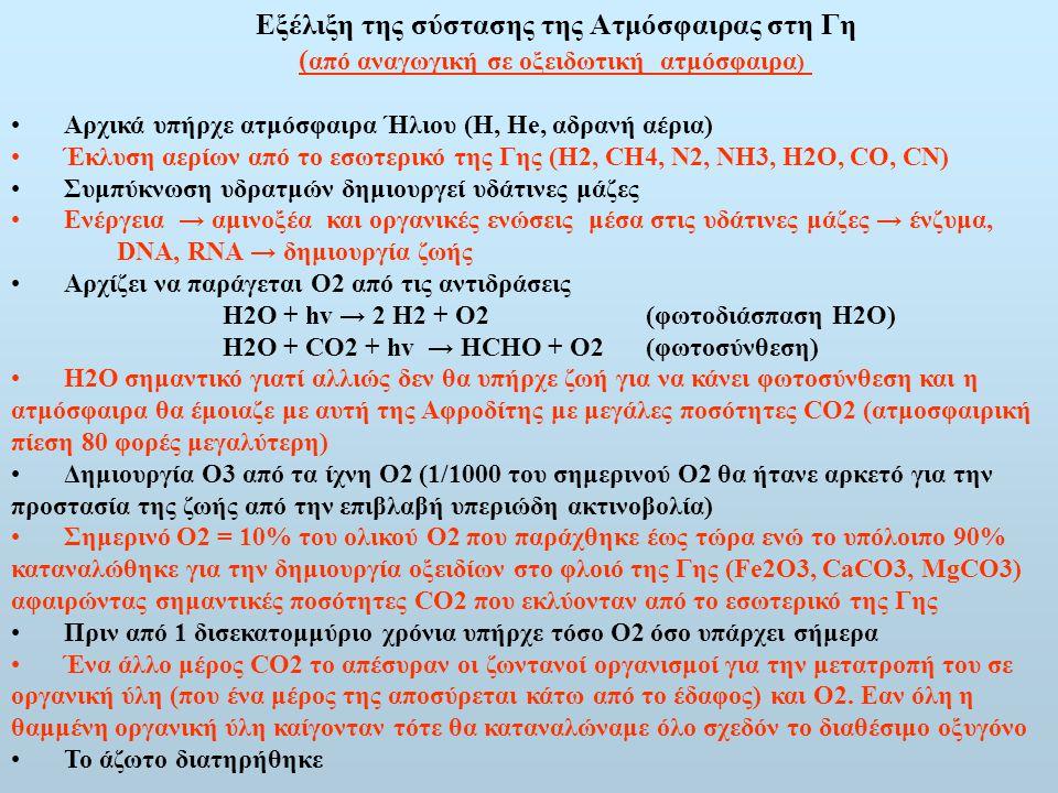 Εξέλιξη της σύστασης της Ατμόσφαιρας στη Γη ( από αναγωγική σε οξειδωτική ατμόσφαιρα ) Αρχικά υπήρχε ατμόσφαιρα Ήλιου (Η, Ηe, αδρανή αέρια) Έκλυση αερ
