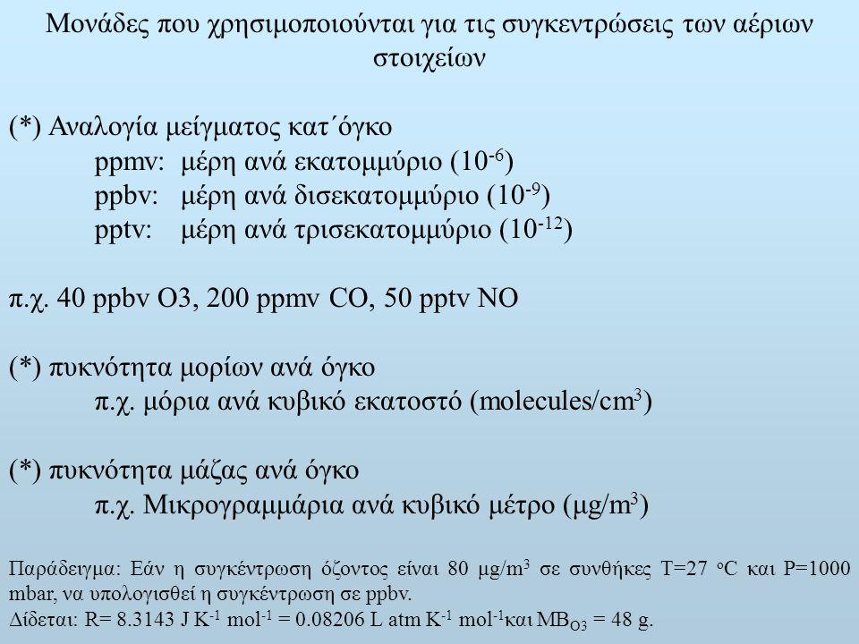 Μονάδες που χρησιμοποιούνται για τις συγκεντρώσεις των αέριων στοιχείων (*) Αναλογία μείγματος κατ΄όγκο ppmv: μέρη ανά εκατομμύριο (10 -6 ) ppbv:μέρη