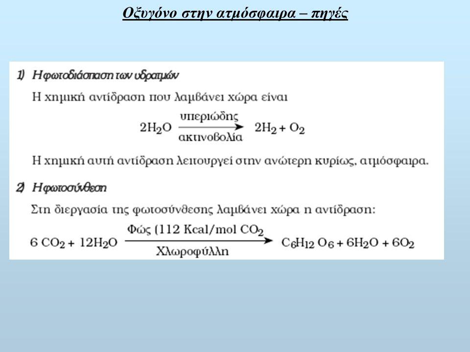 Οξυγόνο στην ατμόσφαιρα – πηγές
