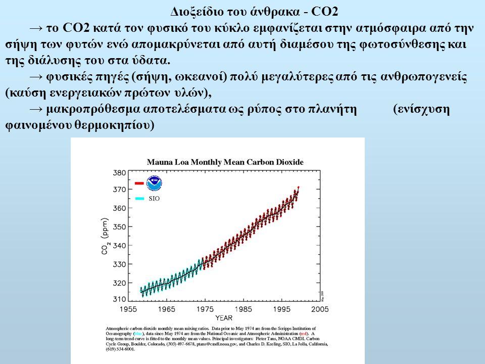 Διοξείδιο του άνθρακα - CO2 → το CO2 κατά τον φυσικό του κύκλο εμφανίζεται στην ατμόσφαιρα από την σήψη των φυτών ενώ απομακρύνεται από αυτή διαμέσου