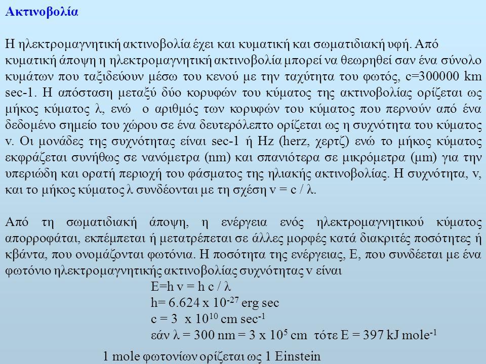 Ακτινοβολία Η ηλεκτρομαγνητική ακτινοβολία έχει και κυματική και σωματιδιακή υφή. Από κυματική άποψη η ηλεκτρομαγνητική ακτινοβολία μπορεί να θεωρηθεί