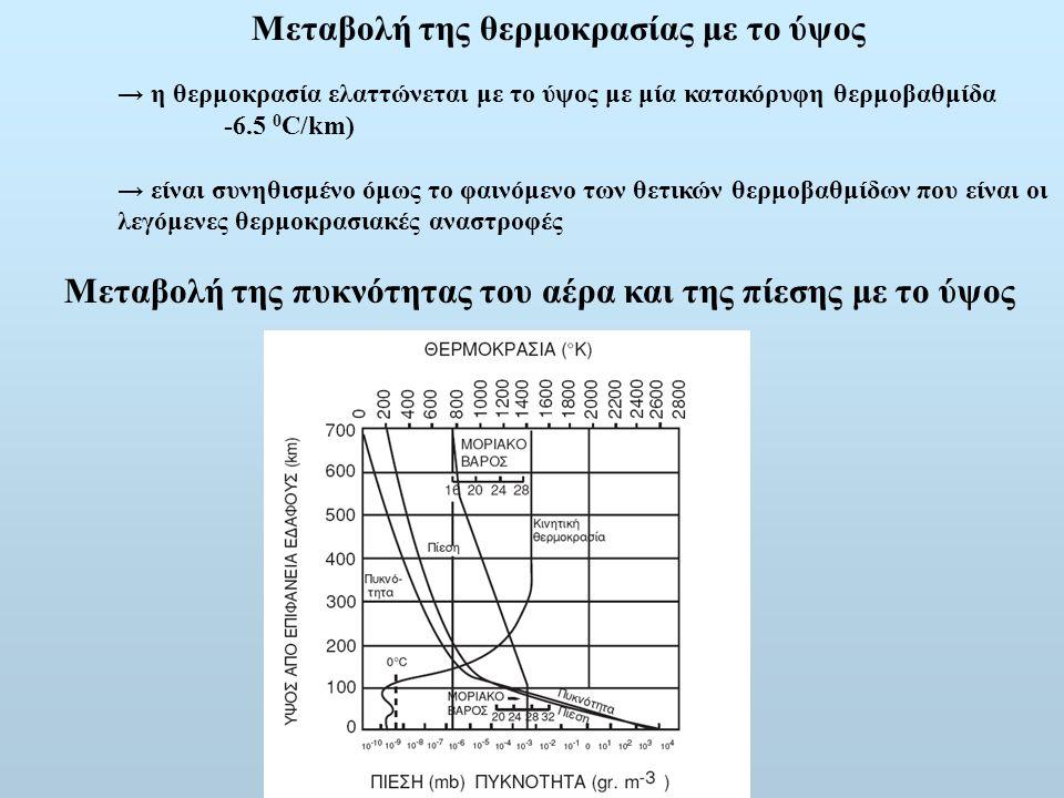 Μεταβολή της θερμοκρασίας με το ύψος → η θερμοκρασία ελαττώνεται με το ύψος με μία κατακόρυφη θερμοβαθμίδα -6.5 0 C/km) → είναι συνηθισμένο όμως το φα