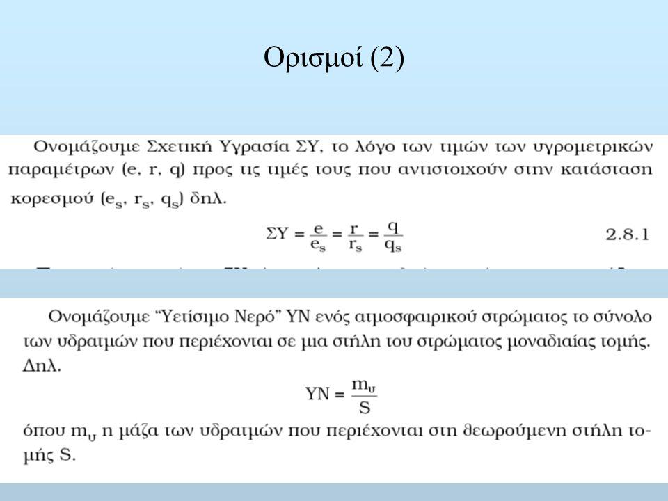 Ορισμοί (2)