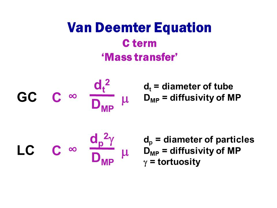 Van Deemter Equation C term 'Mass transfer' d t = diameter of tube D MP = diffusivity of MP GC C dt2dt2 D MP ∞  d p = diameter of particles D MP = di