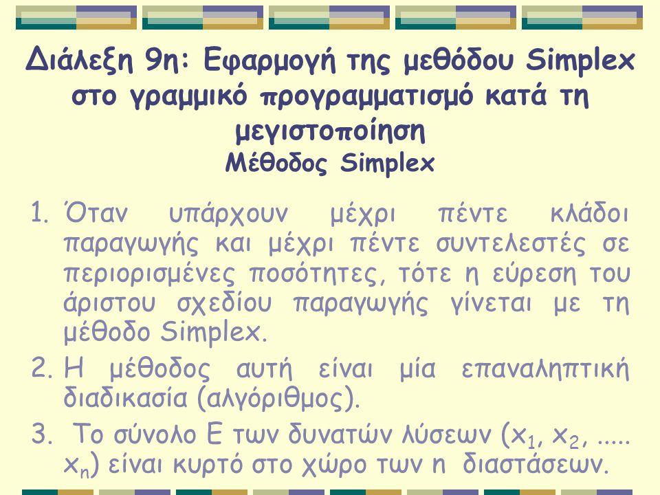 Διάλεξη 9η: Εφαρμογή της μεθόδου Simplex στο γραμμικό προγραμματισμό κατά τη μεγιστοποίηση Μέθοδος Simplex 1.Όταν υπάρχουν μέχρι πέντε κλάδοι παραγωγής και μέχρι πέντε συντελεστές σε περιορισμένες ποσότητες, τότε η εύρεση του άριστου σχεδίου παραγωγής γίνεται με τη μέθοδο Simplex.