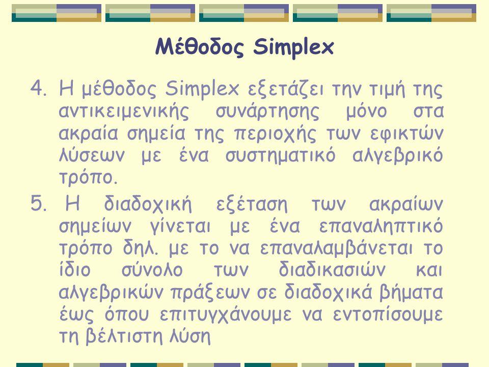 Μέθοδος Simplex 4.Η μέθοδος Simplex εξετάζει την τιμή της αντικειμενικής συνάρτησης μόνο στα ακραία σημεία της περιοχής των εφικτών λύσεων με ένα συστηματικό αλγεβρικό τρόπο.