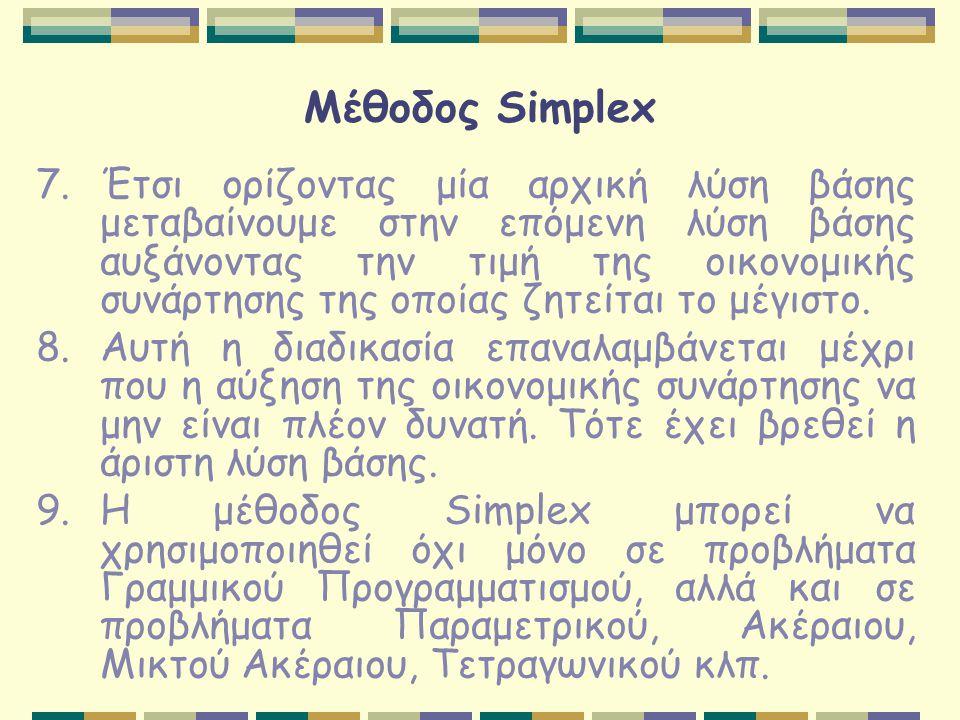 Μέθοδος Simplex 7.Έτσι ορίζοντας μία αρχική λύση βάσης μεταβαίνουμε στην επόμενη λύση βάσης αυξάνοντας την τιμή της οικονομικής συνάρτησης της οποίας ζητείται το μέγιστο.
