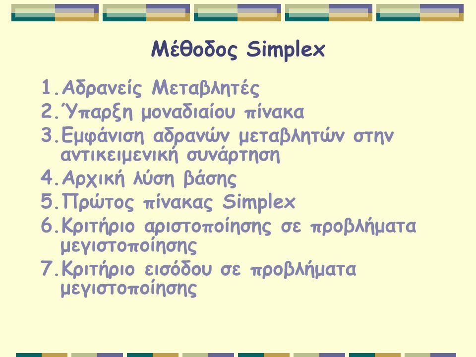 Μέθοδος Simplex 1.Αδρανείς Μεταβλητές 2.Ύπαρξη μοναδιαίου πίνακα 3.Εμφάνιση αδρανών μεταβλητών στην αντικειμενική συνάρτηση 4.Αρχική λύση βάσης 5.Πρώτος πίνακας Simplex 6.Κριτήριο αριστοποίησης σε προβλήματα μεγιστοποίησης 7.Κριτήριο εισόδου σε προβλήματα μεγιστοποίησης
