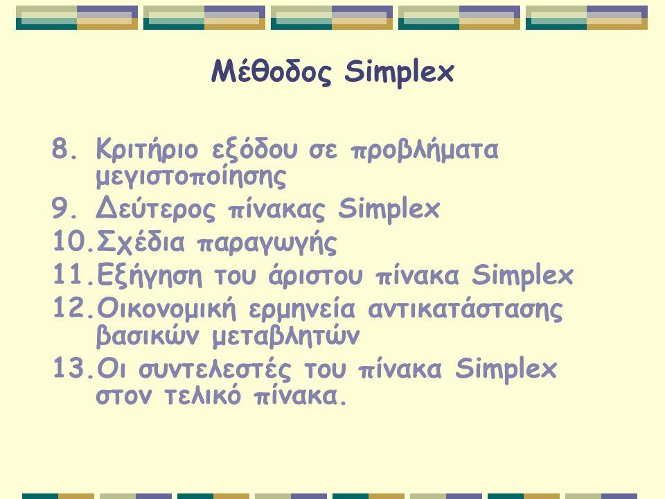 Μέθοδος Simplex 8.Κριτήριο εξόδου σε προβλήματα μεγιστοποίησης 9.Δεύτερος πίνακας Simplex 10.Σχέδια παραγωγής 11.Εξήγηση του άριστου πίνακα Simplex 12.Οικονομική ερμηνεία αντικατάστασης βασικών μεταβλητών 13.Οι συντελεστές του πίνακα Simplex στον τελικό πίνακα.