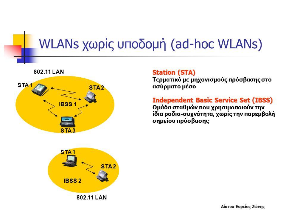 Δίκτυα Ευρείας Ζώνης WLANs χωρίς υποδομή (ad-hoc WLANs) Station (STA) Tερματικό με μηχανισμούς πρόσβασης στο ασύρματο μέσο Independent Basic Service Set (IBSS) Oμάδα σταθμών που χρησιμοποιούν την ίδια ραδιο-συχνότητα, χωρίς την παρεμβολή σημείου πρόσβασης IBSS 1 IBSS 2 802.11 LAN STA 1 STA 2 STA 3