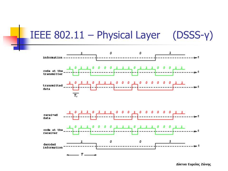 Δίκτυα Ευρείας Ζώνης ΙΕΕΕ 802.11 – Physical Layer (DSSS-γ)