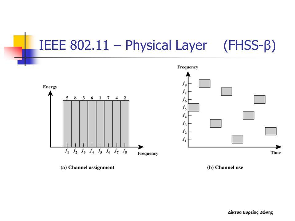 Δίκτυα Ευρείας Ζώνης ΙΕΕΕ 802.11 – Physical Layer (FHSS-β)