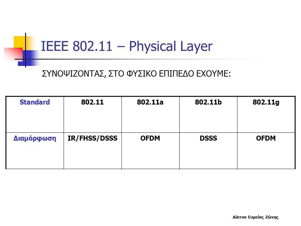 Δίκτυα Ευρείας Ζώνης ΙΕΕΕ 802.11 – Physical Layer ΣΥΝΟΨΙΖΟΝΤΑΣ, ΣΤΟ ΦΥΣΙΚΟ ΕΠΙΠΕΔΟ ΕΧΟΥΜΕ: Standard802.11802.11a802.11b802.11g ΔιαμόρφωσηIR/FHSS/DSSSOFDMDSSSOFDM