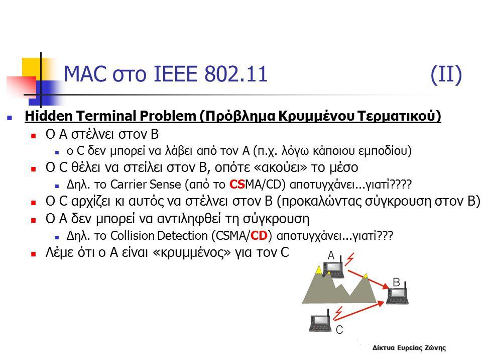 Δίκτυα Ευρείας Ζώνης MAC στο IEEE 802.11 (II) Hidden Terminal Problem (Πρόβλημα Κρυμμένου Τερματικού) O A στέλνει στον B ο C δεν μπορεί να λάβει από τον A (π.χ.