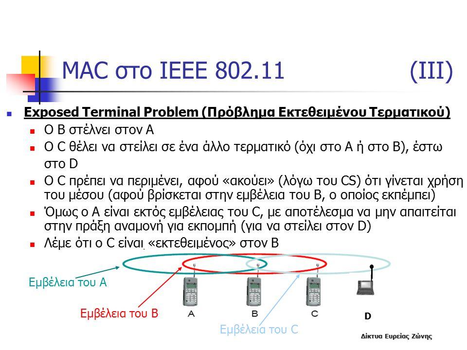 Δίκτυα Ευρείας Ζώνης MAC στο IEEE 802.11 (III) Exposed Terminal Problem (Πρόβλημα Εκτεθειμένου Τερματικού) O Β στέλνει στον Α Ο C θέλει να στείλει σε ένα άλλο τερματικό (όχι στο Α ή στο Β), έστω στο D O C πρέπει να περιμένει, αφού «ακούει» (λόγω του CS) ότι γίνεται χρήση του μέσου (αφού βρίσκεται στην εμβέλεια του Β, ο οποίος εκπέμπει) Όμως ο A είναι εκτός εμβέλειας του C, με αποτέλεσμα να μην απαιτείται στην πράξη αναμονή για εκπομπή (για να στείλει στον D) Λέμε ότι ο C είναι «εκτεθειμένος» στον Β D Εμβέλεια του Α Εμβέλεια του Β Εμβέλεια του C