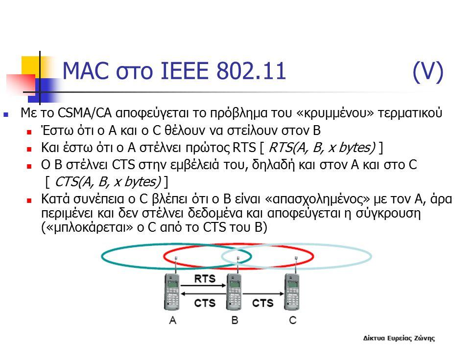 Δίκτυα Ευρείας Ζώνης MAC στο IEEE 802.11 (V) Με το CSMA/CA αποφεύγεται το πρόβλημα του «κρυμμένου» τερματικού Έστω ότι ο A και ο C θέλουν να στείλουν στον B Και έστω ότι ο A στέλνει πρώτος RTS [ RTS(A, B, x bytes) ] Ο Β στέλνει CTS στην εμβέλειά του, δηλαδή και στον Α και στο C [ CTS(A, B, x bytes) ] Κατά συνέπεια ο C βλέπει ότι ο Β είναι «απασχολημένος» με τον Α, άρα περιμένει και δεν στέλνει δεδομένα και αποφεύγεται η σύγκρουση («μπλοκάρεται» ο C από το CTS του Β)