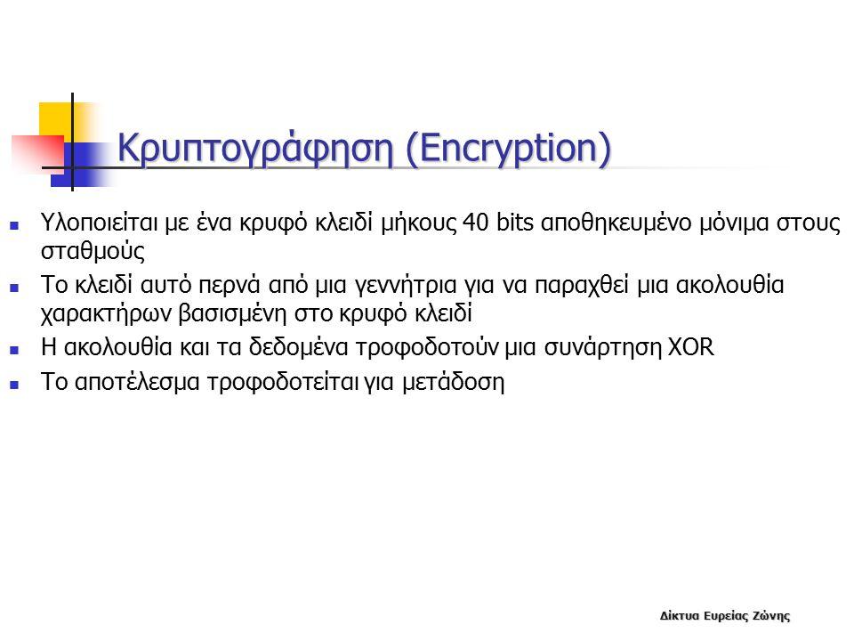 Δίκτυα Ευρείας Ζώνης Κρυπτογράφηση (Encryption) Υλοποιείται με ένα κρυφό κλειδί μήκους 40 bits αποθηκευμένο μόνιμα στους σταθμούς Το κλειδί αυτό περνά από μια γεννήτρια για να παραχθεί μια ακολουθία χαρακτήρων βασισμένη στο κρυφό κλειδί Η ακολουθία και τα δεδομένα τροφοδοτούν μια συνάρτηση XOR Το αποτέλεσμα τροφοδοτείται για μετάδοση