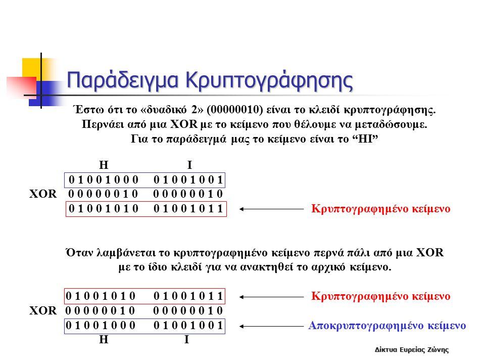 Δίκτυα Ευρείας Ζώνης Έστω ότι το «δυαδικό 2» (00000010) είναι το κλειδί κρυπτογράφησης.