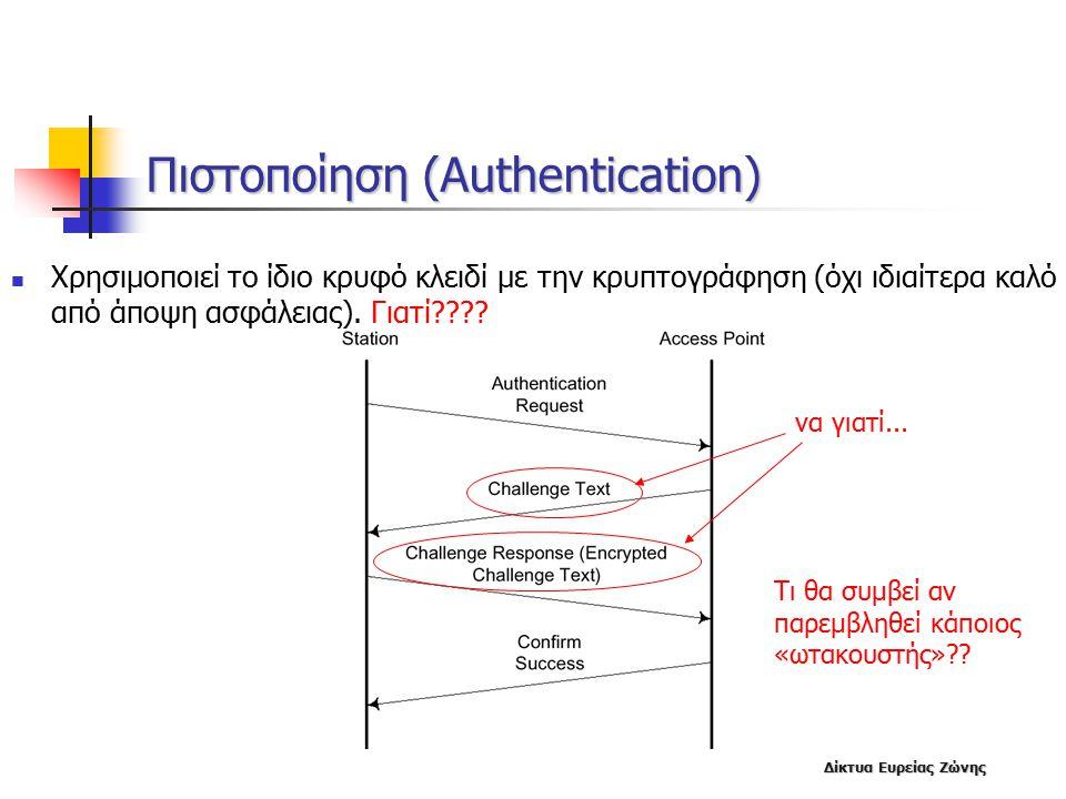 Δίκτυα Ευρείας Ζώνης Πιστοποίηση (Authentication) Χρησιμοποιεί το ίδιο κρυφό κλειδί με την κρυπτογράφηση (όχι ιδιαίτερα καλό από άποψη ασφάλειας).