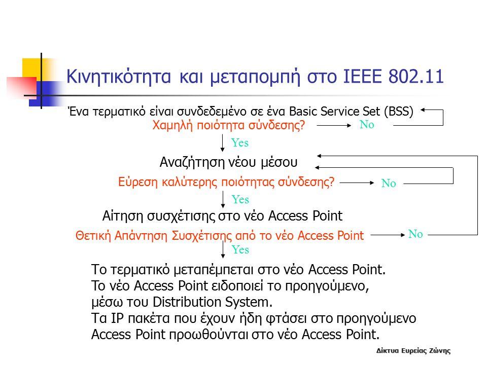 Δίκτυα Ευρείας Ζώνης Κινητικότητα και μεταπομπή στο ΙΕΕΕ 802.11 Ένα τερματικό είναι συνδεδεμένο σε ένα Basic Service Set (BSS) Χαμηλή ποιότητα σύνδεση