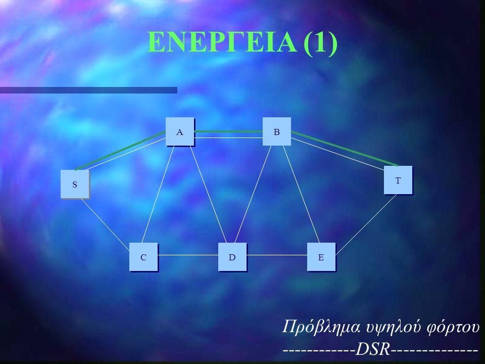 S S B A A T T E E D D C C ΕΝΕΡΓΕΙΑ (1) Πρόβλημα υψηλού φόρτου ------------DSR--------------