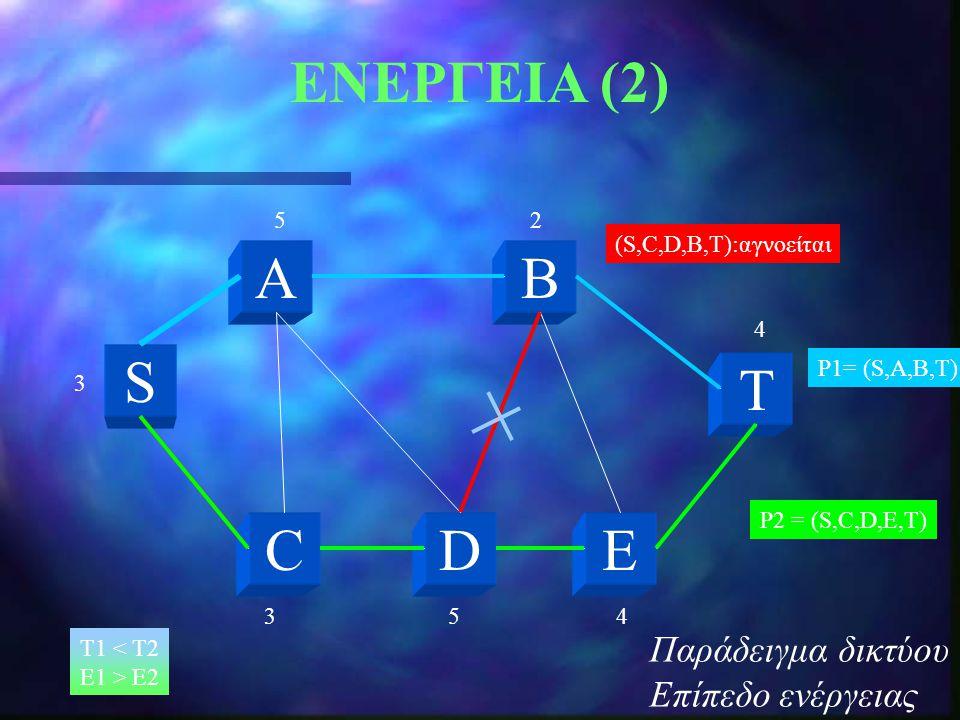 ΕΝΕΡΓΕΙΑ (2) S EDC BA T 3 354 4 P1= (S,A,B,T) 52 Παράδειγμα δικτύου Επίπεδο ενέργειας (S,C,D,B,T):αγνοείται P2 = (S,C,D,E,T) T1 < T2 E1 > E2