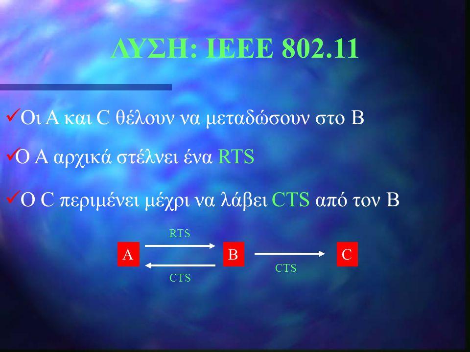 ABC Οι Α και C θέλουν να μεταδώσουν στο B RTS CTS ΛΥΣΗ: ΙΕΕΕ 802.11 Ο Α αρχικά στέλνει ένα RTS Ο C περιμένει μέχρι να λάβει CTS από τον Β